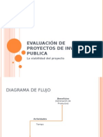 Sistema Nacional de Inversión Publica evaluacion s