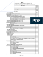 Lista de excepções à TEC