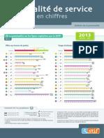 Qs Ponctualite n3 v01.PDF Aout 2013