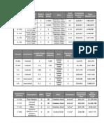 Preliminary equipment design