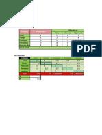 analisis multicriterio para titulación