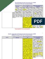 MP 615_2013 - Comparativo