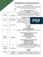 TÉCNICAS E INSTRUMENTOS DE INVESTIGACIÓN_ANTHONY SOTO_CICLO VII