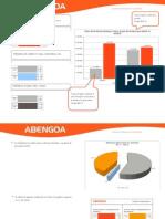 Plantilla_KPI