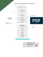 Diagrammas[1]
