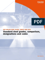 Ruukki Hot Rolled Steels Standard Steel Grades Comparison Designation and Codes1