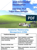 CRM and Infoviz - Customer relationship Management