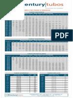 090-Tabela Para Tubos Quadrados