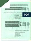 MV Cables Construction- Pakistan Cables