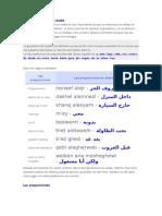 Las preposiciones en árabe