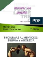 La Bulimia y La Anorexia Final