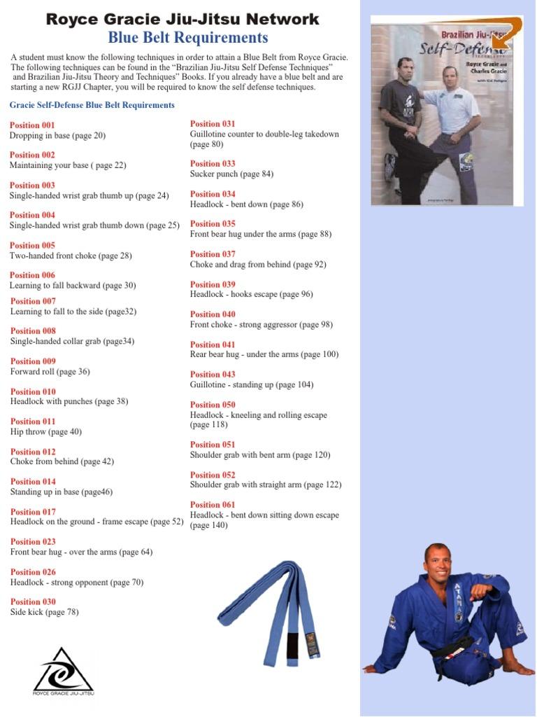 Jiu-jitsu Bluebelt Requirements | Brazilian Jiu Jitsu | Combat Sports
