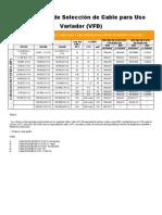 Guía de seleccion de cables LAPP para VFD o motores v2