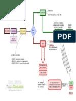 mapamental_constitucional_processorlegislativo01