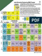 BME Schedule