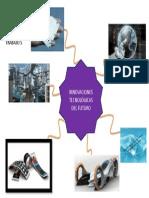 Trabajo 4-Inovaciones Tc Del Futuro (Mapa Mental)