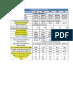 Cuadro Resumen de Variables