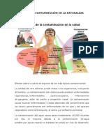 Monografica contaminacion Ambiental