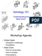 Astrology 101 - Getting to Know Your Chart - Zodiac Signs