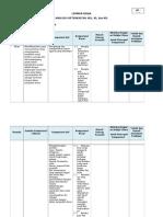 Lk 1.3 Analisis Skl, Ki, Kd Sejarah Ind Kelomp 4