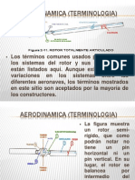 Aerodinamica Basica i