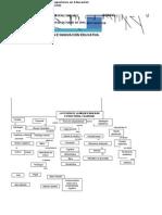 (Pérez,Beatriz)(mapa conceptual 1.2)