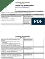 SAP Access Risks_Procedures