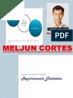 MELJUN CORTES Analysis Concepts and Principles---->DFD, ERD, CONTEXT DIAGRAM