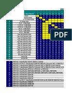 Dissimilar Welding Chart