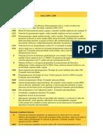 Comandi ISO - Serie 2100 e 2300