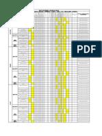 Matriz de Evaluacion Yuracmarca