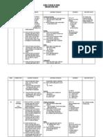 Yearly Scheme of Work English Year 3 Kssr 2013