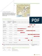 Pakistan - Country Hub - GAVI Alliance.pdf