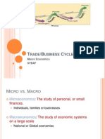 Business_Cycle