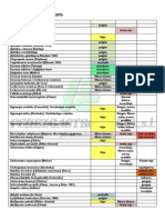 Lista OCB Octubre2013 Magrama
