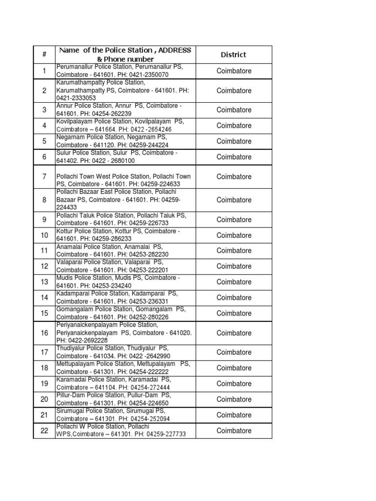 Police Station - List