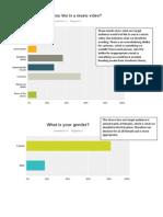 Survey question results