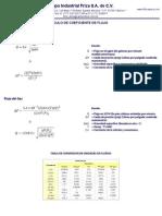 Calculo de Coeficiente de Flujo