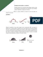 Teoremas de Pappus