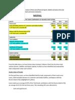 BF 101 Major Assignment 2013- Westpac