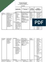 Drug Study aspirin, clopidogrel, hydrochlorothiazide