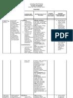 Drug Study atenolol, cefuroxime, simvastatin