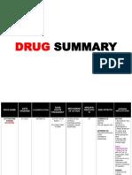 Drug Study2