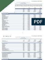 PIMCO Funds CommodityRealReturn Strategy Fund Portfolio Holdings 731