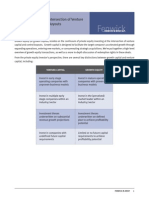 Growth Equity 2012-11-12_Fenwick & West