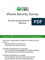 iPhone Survey