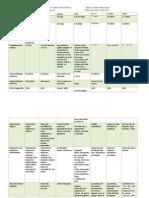 5 taller de clase Redes Inalambricas.pdf