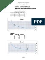 Ejercicios Clasificacion de Suelos Curvas Granulometricas