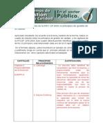 A2- RELACION PPIOS-REQUISITOSSS (4) (1)