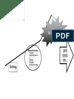 graphicorganizernarrative